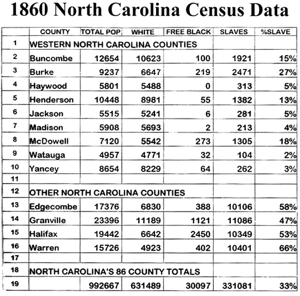 1860 US Census for North Carolina.jpg