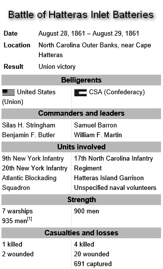 Battle of Hatteras Inlet Batteries.jpg