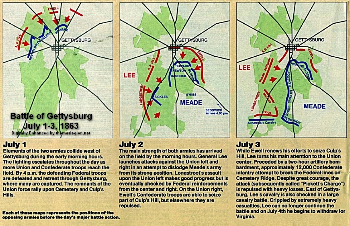 Battle Gettysburg Civil War History Battlefield Army Killed