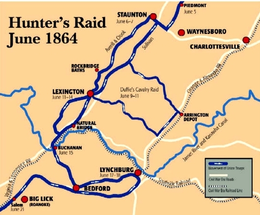Hunter's Raid of 1864.jpg