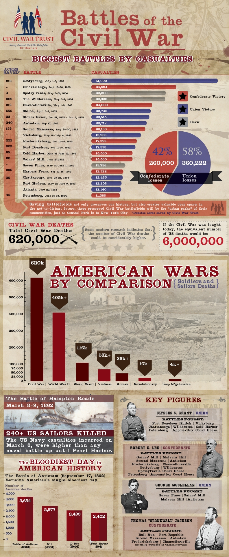 american civil war battles history iers facts flags maps american civil war history homepage jpg