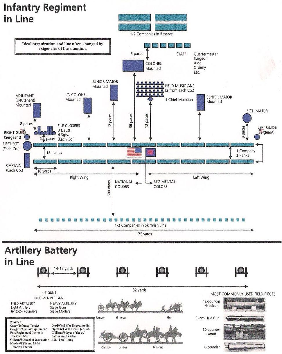 history of military formations The history of military formations military is an association controlled by its country to employ force, normally comprising use of arms, in defending its nation (or assaulting other countries) by fighting real or perceived risks.