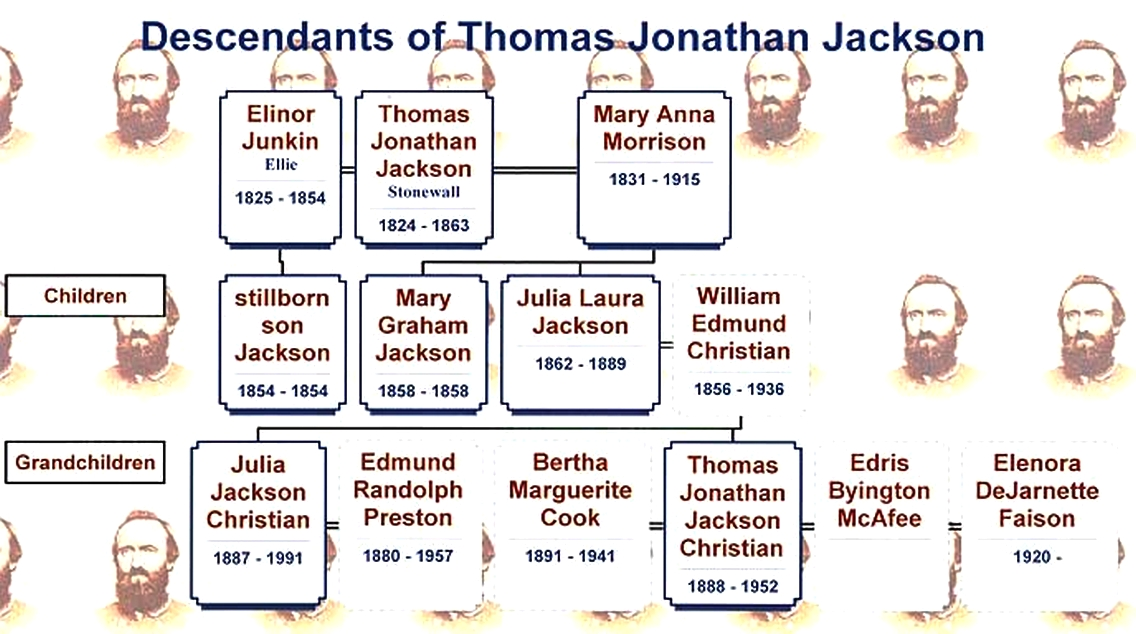 Civil War soldier family tree & genealogy rese.jpg