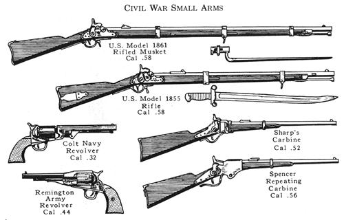 weapons of the civil war why The royalist and parliamentary armies used similar tactics and weapons during the civil war before a battle began both sides would line up facing each other.