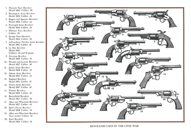 Civil War weapons and pistols.jpg