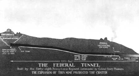 Union Tunnel Battle of the Crater Petersburg.jpg