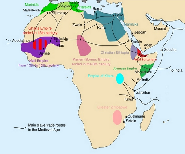 Early trading systems africa