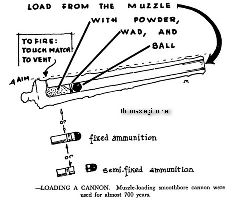 28+ [ Diagram Of A Cannon ] | file cannon diagram2 svg ... Cannon Downrigger Wiring Diagram on cannon plug wiring, cannon downriggers electrical cords, cannon electric downriggers,