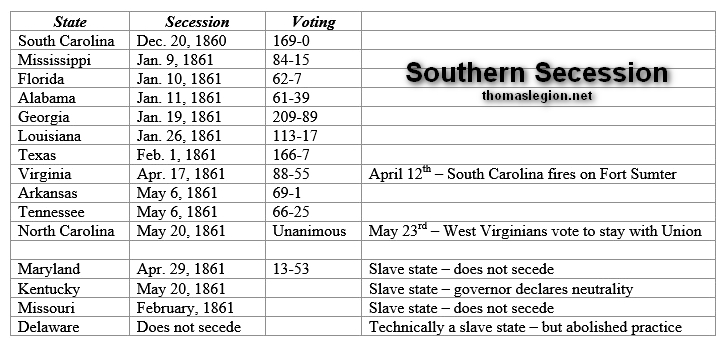 Secession dates for Southern states.jpg